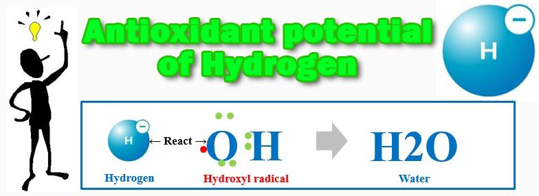 Hydroxiradical_Hydrogen