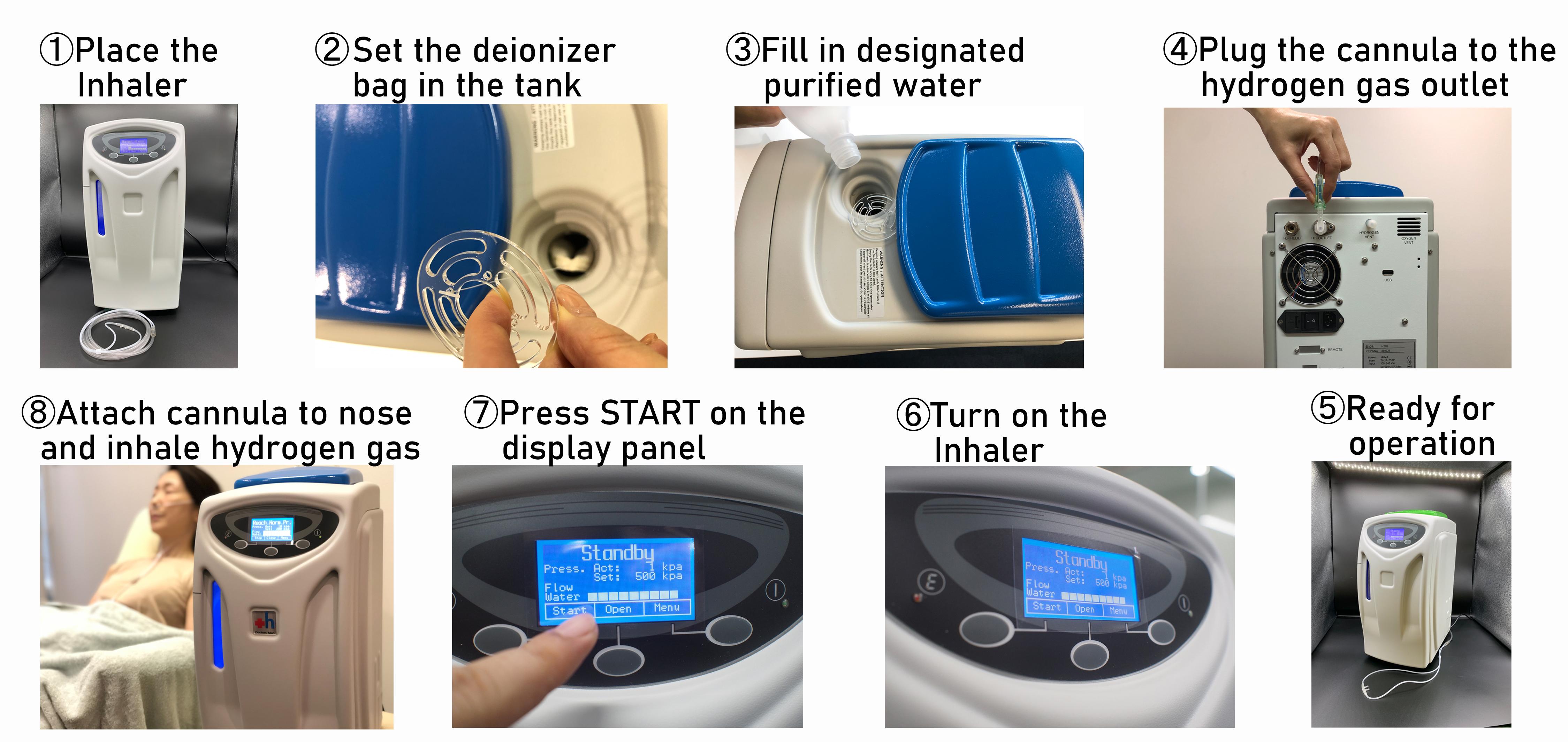 How to Inhale Hydrogen Gas