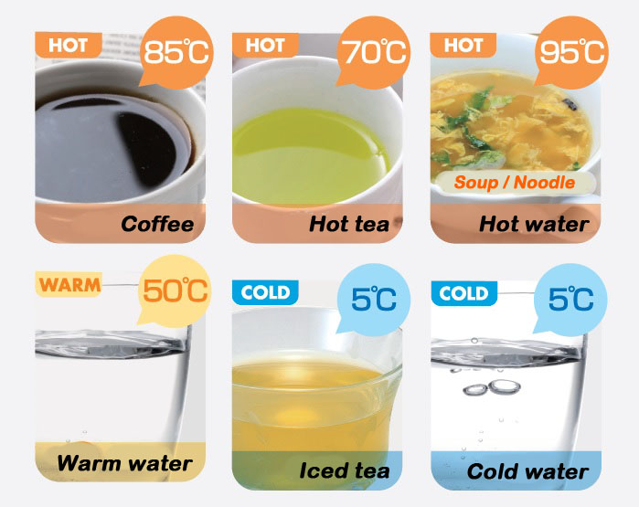 Freely choose your favorite temperature and type of beverages